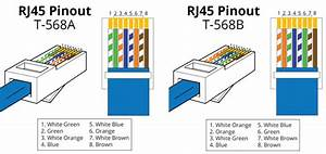 Wiring Standard Of Ethernet Cable  U2013 Reolink Support