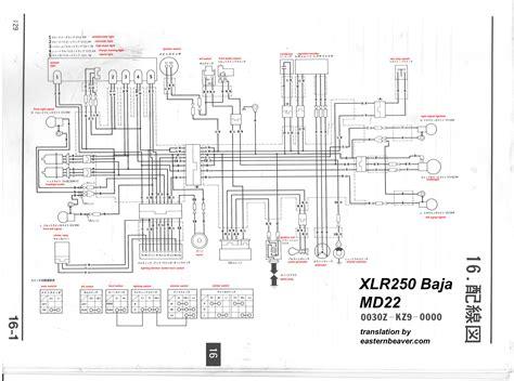 baja 250 atv wiring diagram wiring diagram and schematics