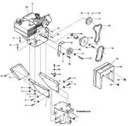 troy bilt pony belt diagram get free image about wiring
