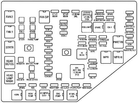 Cadillac Cts Fuse Box Diagram Auto Genius