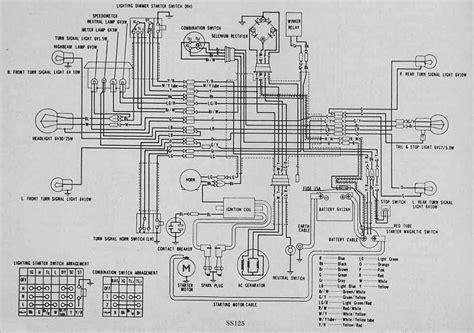 honda xrm wiring diagram wiring diagram and schematic