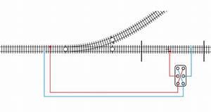 Reverse Loops Part 1