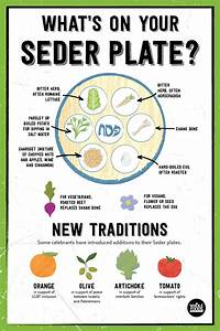 Passover: How to Prepare for Your Seder | What s, Meals ...