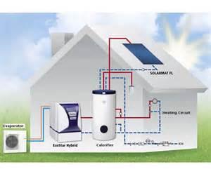 Oil Boiler Or Air Source Heat Pump Images