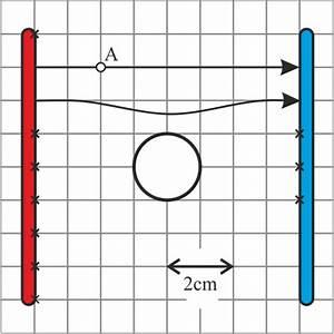 Plattenkondensator Berechnen : aufgaben leifi physik ~ Themetempest.com Abrechnung
