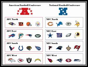 NFL Divisions Chart
