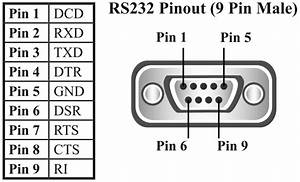 What Are The Pin Outs Of The 9 Pin D Connector For My