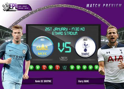 Manchester City vs Tottenham Hotspur Preview | Team News ...