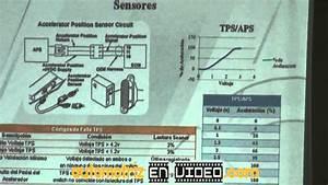 N14 Celect Ecm Wiring Diagram