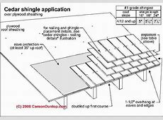 Wood shingle & shake roof installation specifications