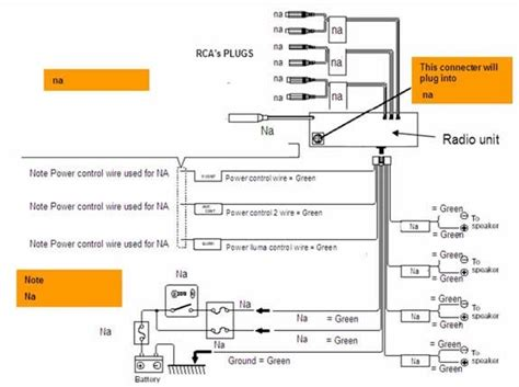 What Does The Wiring Diagram For Pioneer Car Stereo Look