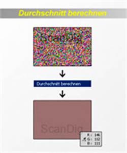 Durchschnitt Prozent Berechnen : weichzeichner werkzeuge von adobe photoshop cs oder photoshop elements erkl rung grundlagen des ~ Themetempest.com Abrechnung