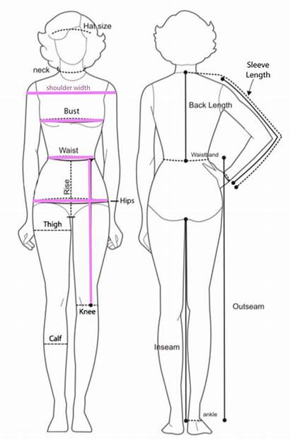 Sewing Pattern Measurements Clothes Clothing Patterns Tips