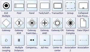 Standard Business Process Modeling Notation Templates