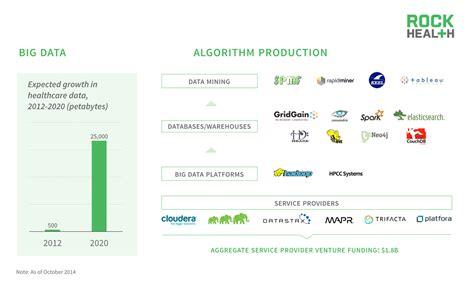 Predictive Analytics Developer Resume by Big Data Cincinnati Free Outline Best Resume Templates