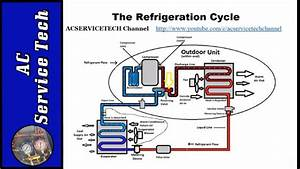 Air Conditioning Cycle Diagram