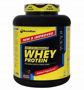 The Best Whey Protein Brand