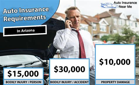arizona auto insurance cheap auto insurance auto