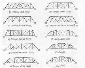 toothpick bridge template mr bucci technology 8 With truss bridge design