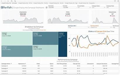 Basis Centro Dashboard Bi Data Examples