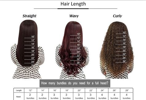 how many bundles of hair do you really need for a weave