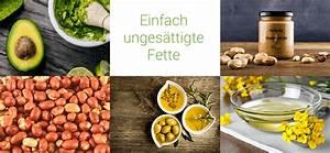 Machen Sonnenblumenkerne Fett : gesunde fette diese fette machen fit statt fett ~ Lizthompson.info Haus und Dekorationen