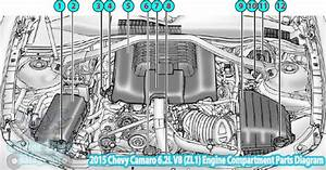 Chevrolet Engine Compartment Diagram