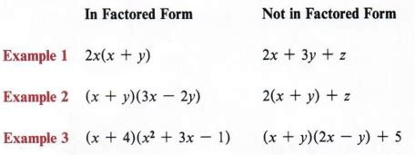 factor a polynomial or an expression with step by step