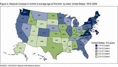 Age Average Birth States 1970 Data State