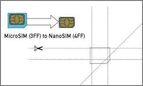 Micro Sim To Nano Sim Template Micro To Nano Sim Template Cut Sim Card Micro Nano Unique