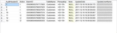 sql trigger audit table changes detailed sql server data audit through a net clr