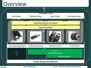 Managing Low Voltage Cable