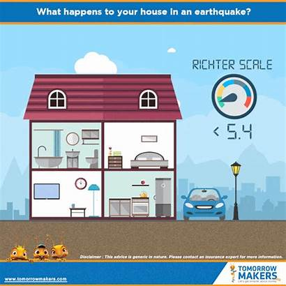 Earthquake Happens During Tm Tomorrowmakers Destination Believe