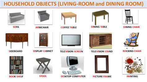 Names For Living Room by Story Level A2 B1 B2 Things With Objects