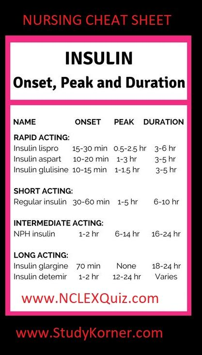 nursing mnemonics cheat sheet types  insulin onset peak duration nclex quiz