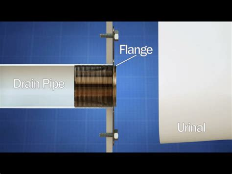 urinal drain flange products