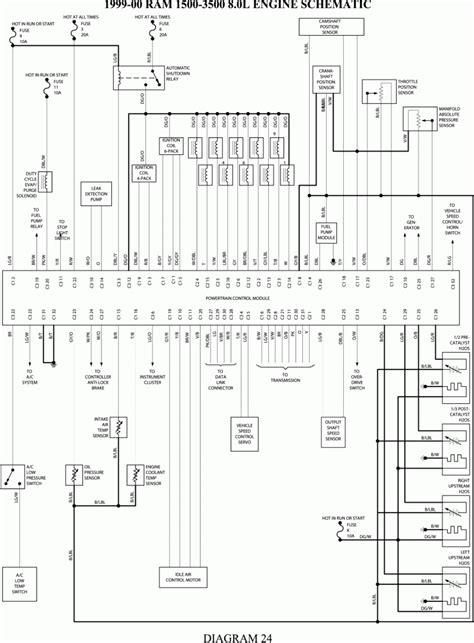 Dodge Cummins Alternator Wiring Diagram