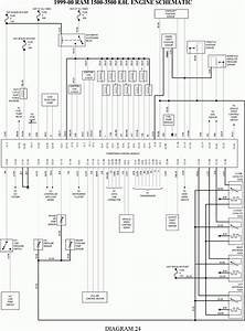 2003 Dodge Ram 2500 Ecm Wiring Diagram Wiring Diagram By Wiring Diagram 2003 Dodge Ram Wiring