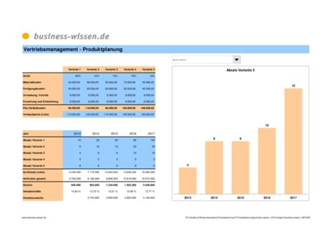 produktportfolio mit kennzahlen steuern excel tabelle