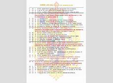 CALENDAR CRESTIN ORTODOX DE STIL VECHI 2018 – Mitropolia