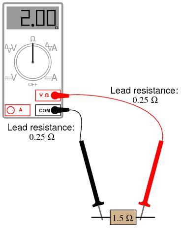 Wire Resistance Measurement Circuits Electronics