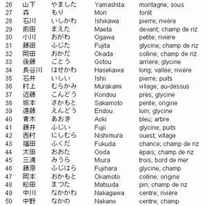 Prénom Japonais Signification : pr nom fran ais japonais taupier sur la france ~ Medecine-chirurgie-esthetiques.com Avis de Voitures