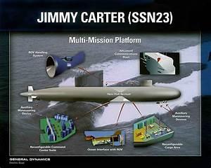 Gmc Jimmy Diagram