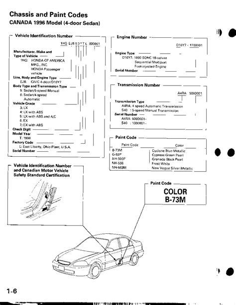 2001 Honda civic ex 4dr