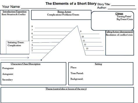 narrative structure gilbert s media studies