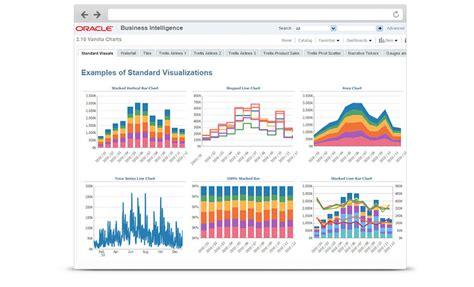 Oracle Bi Publisher Para Ebs Y Obiee Pdf Oracle Business Intelligence Enterprise Edition Software It
