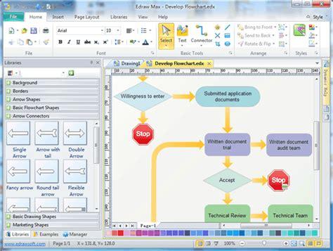 Edraw Flowchart Software For Presentation Diagrams