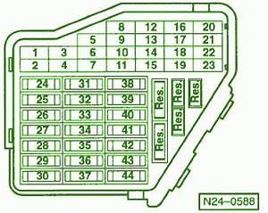 2003 Jetta Wiring Diagram : 2003 volkswagen jetta instrument cluster fuse box diagram ~ A.2002-acura-tl-radio.info Haus und Dekorationen