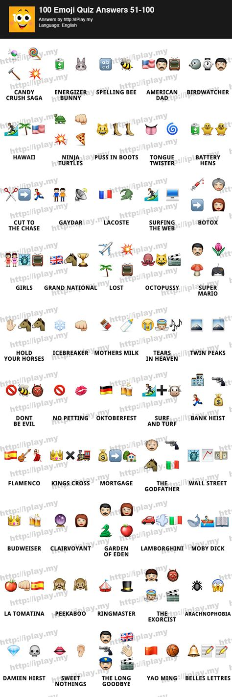 He creates content that celebrates our employees and the culture at zipwhip. 100 Emoji Quiz Answers with reveal pics | iPlay.my
