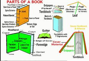 Easy Book Repairs You Can Do Yourself